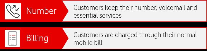 Sponsored roaming